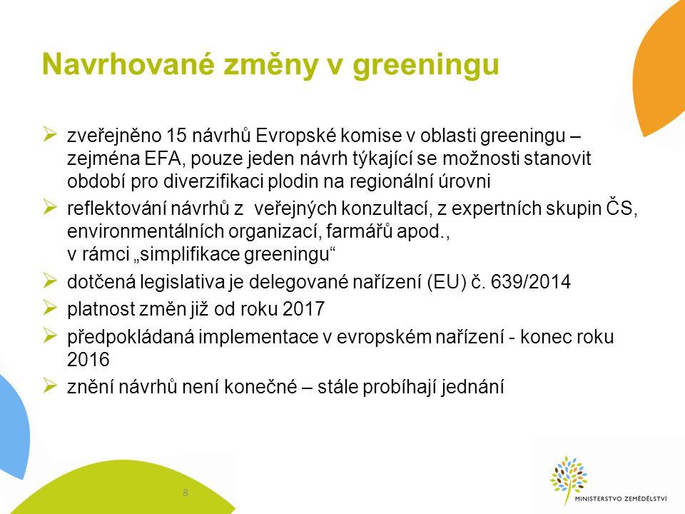 """Navrhované změny v greeningu  zveřejněno 15 návrhů Evropské komise v oblasti greeningu – zejména EFA, pouze jeden návrh týkající se možnosti stanovit období pro diverzifikaci plodin na regionální úrovni  reflektování návrhů z veřejných konzultací, z expertních skupin ČS, environmentálních organizací, farmářů apod., v rámci """"simplifikace greeningu  dotčená legislativa je delegované nařízení (EU) č."""