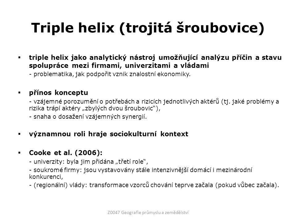  triple helix jako analytický nástroj umožňující analýzu příčin a stavu spolupráce mezi firmami, univerzitami a vládami - problematika, jak podpořit