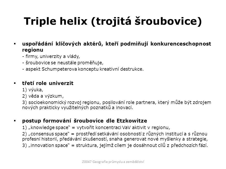 Triple helix (trojitá šroubovice)  uspořádání klíčových aktérů, kteří podmiňují konkurenceschopnost regionu - firmy, univerzity a vlády, - šroubovice