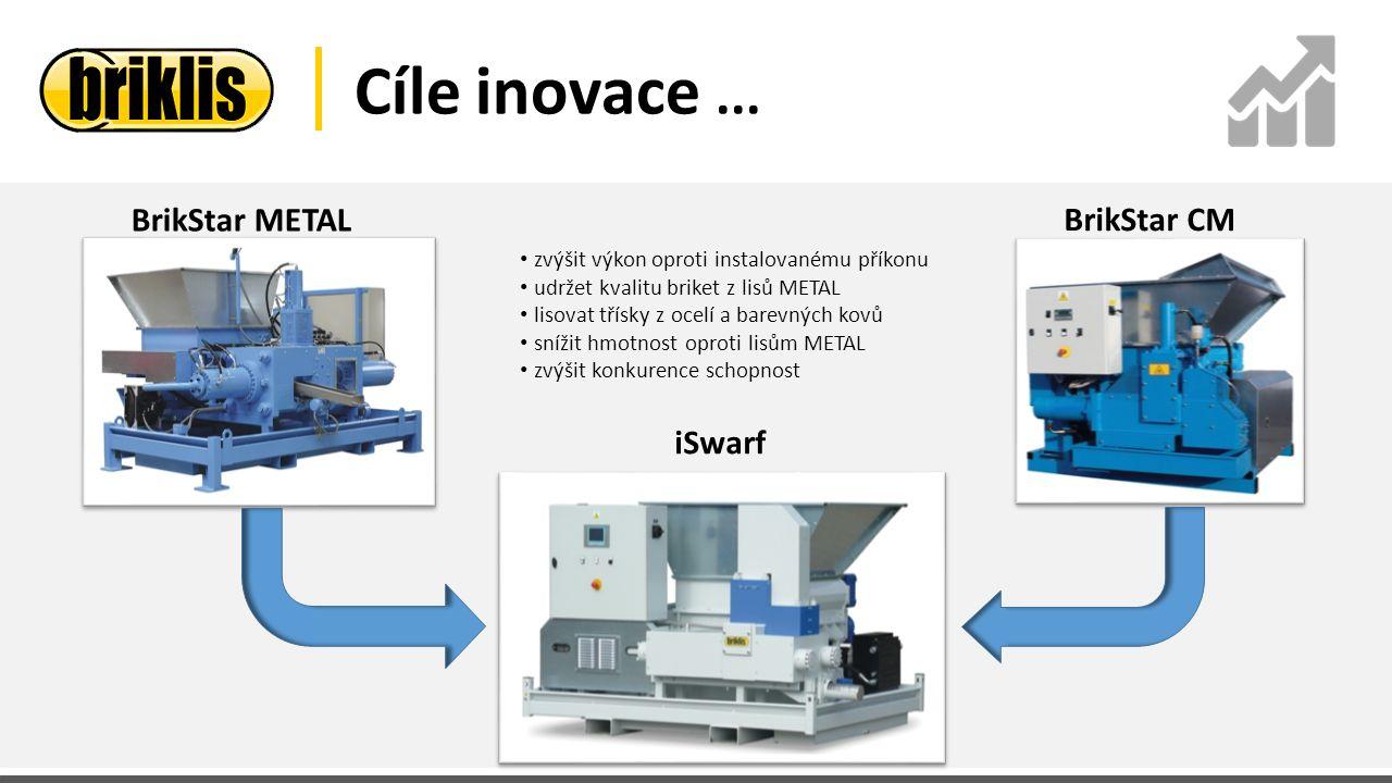 Cíle inovace... BrikStar METAL BrikStar CM iSwarf zvýšit výkon oproti instalovanému příkonu udržet kvalitu briket z lisů METAL lisovat třísky z ocelí