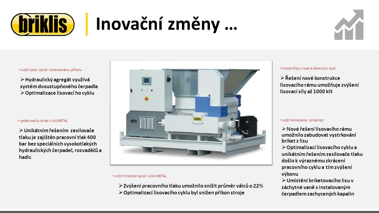 Inovační změny … udržet kvalitu briket z lisů METAL  Unikátním řešením zesilovače tlaku je zajištěn pracovní tlak 400 bar bez speciálních vysokotlaký