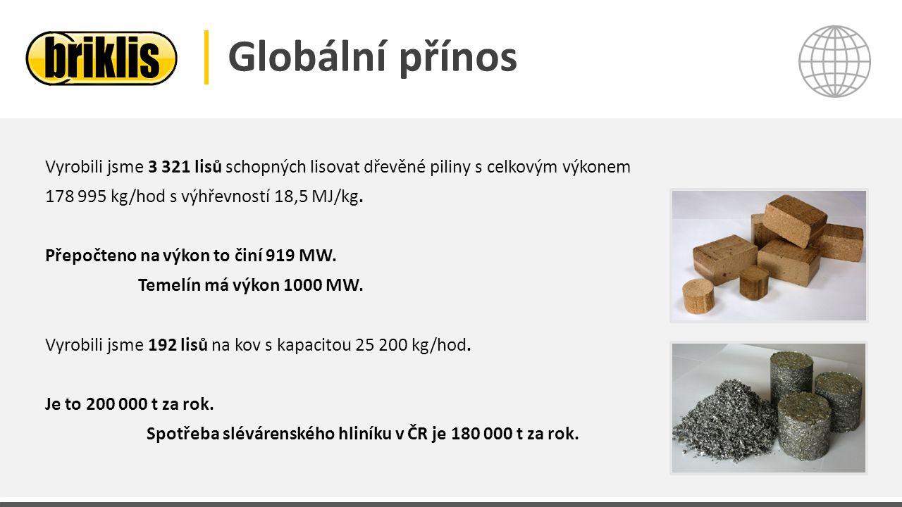 Globální přínos Vyrobili jsme 3 321 lisů schopných lisovat dřevěné piliny s celkovým výkonem 178 995 kg/hod s výhřevností 18,5 MJ/kg. Přepočteno na vý