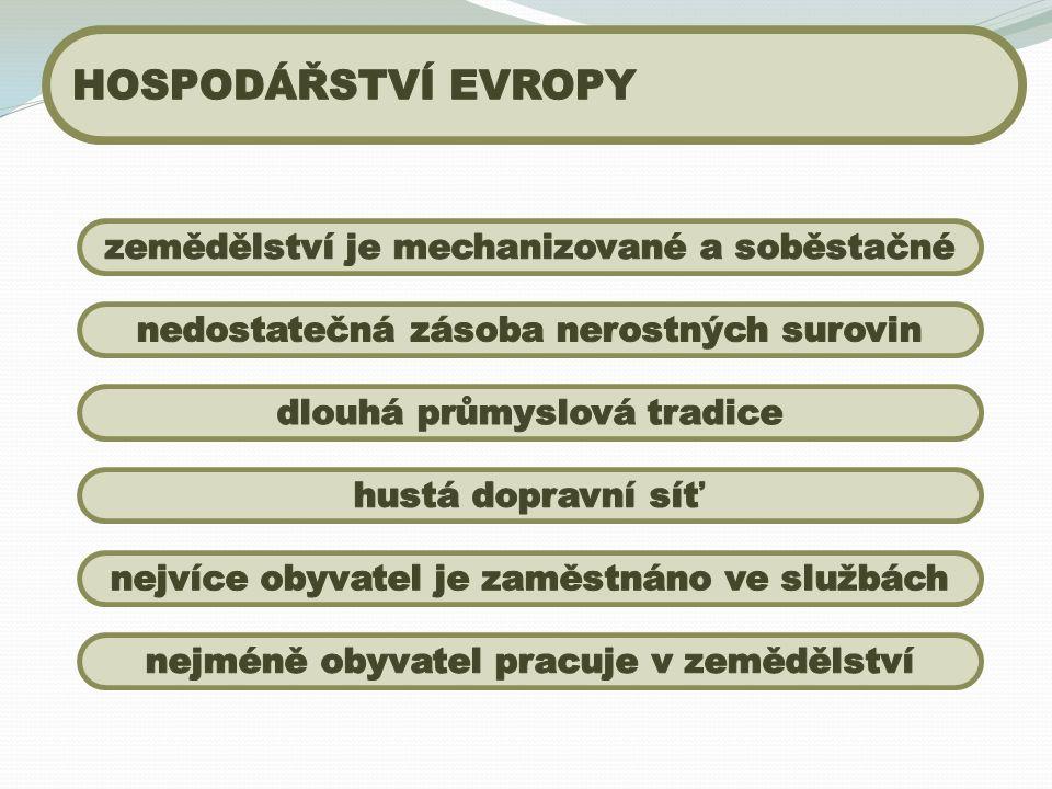 Obyvatelstvo – hospodářství - opakování 1.