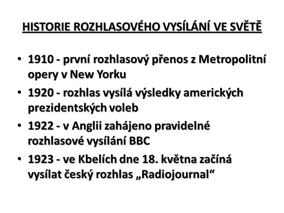 HISTORIE ROZHLASOVÉHO VYSÍLÁNÍ VE SVĚTĚ 1910 - první rozhlasový přenos z Metropolitní opery v New Yorku 1910 - první rozhlasový přenos z Metropolitní opery v New Yorku 1920 - rozhlas vysílá výsledky amerických prezidentských voleb 1920 - rozhlas vysílá výsledky amerických prezidentských voleb 1922 - v Anglii zahájeno pravidelné rozhlasové vysílání BBC 1922 - v Anglii zahájeno pravidelné rozhlasové vysílání BBC 1923 - ve Kbelích dne 18.
