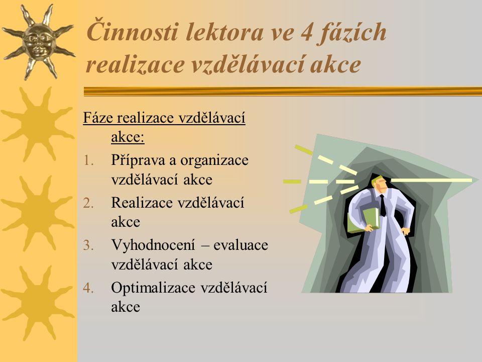 Činnosti lektora ve 4 fázích realizace vzdělávací akce Fáze realizace vzdělávací akce: 1. Příprava a organizace vzdělávací akce 2. Realizace vzdělávac