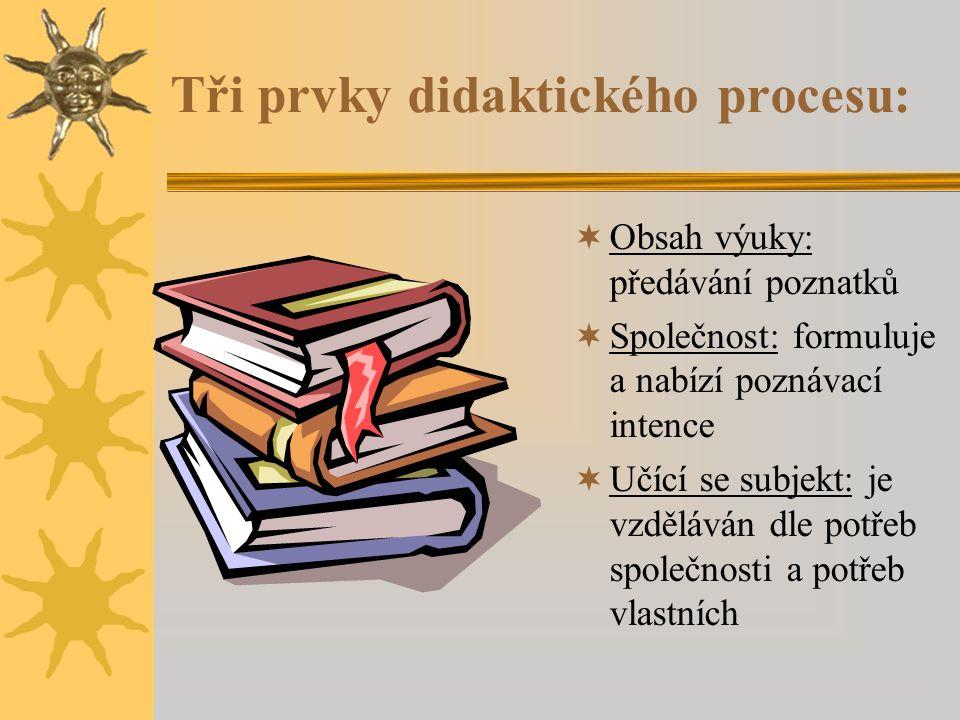 Tři prvky didaktického procesu:  Obsah výuky: předávání poznatků  Společnost: formuluje a nabízí poznávací intence  Učící se subjekt: je vzděláván