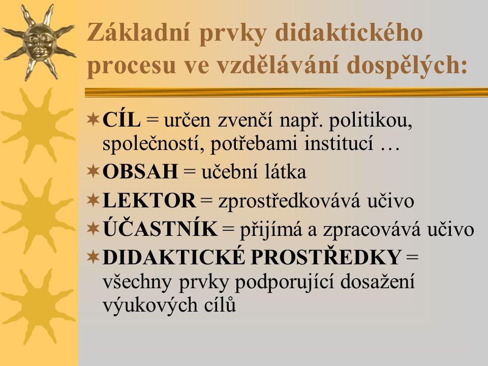 Základní prvky didaktického procesu ve vzdělávání dospělých:  CÍL = určen zvenčí např. politikou, společností, potřebami institucí …  OBSAH = učební