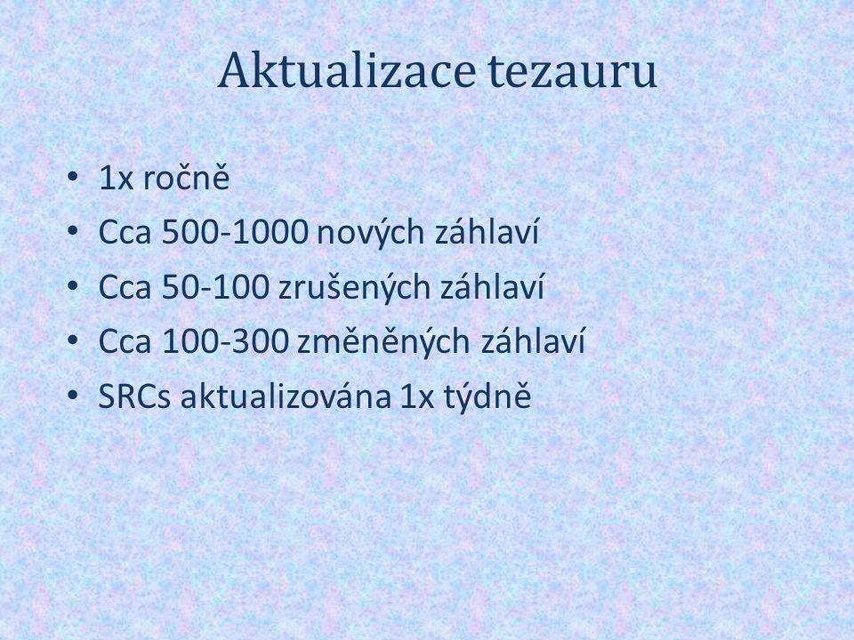 Aktualizace tezauru 1x ročně Cca 500-1000 nových záhlaví Cca 50-100 zrušených záhlaví Cca 100-300 změněných záhlaví SRCs aktualizována 1x týdně