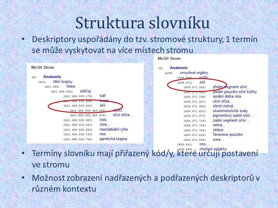 Struktura slovníku Deskriptory uspořádány do tzv.