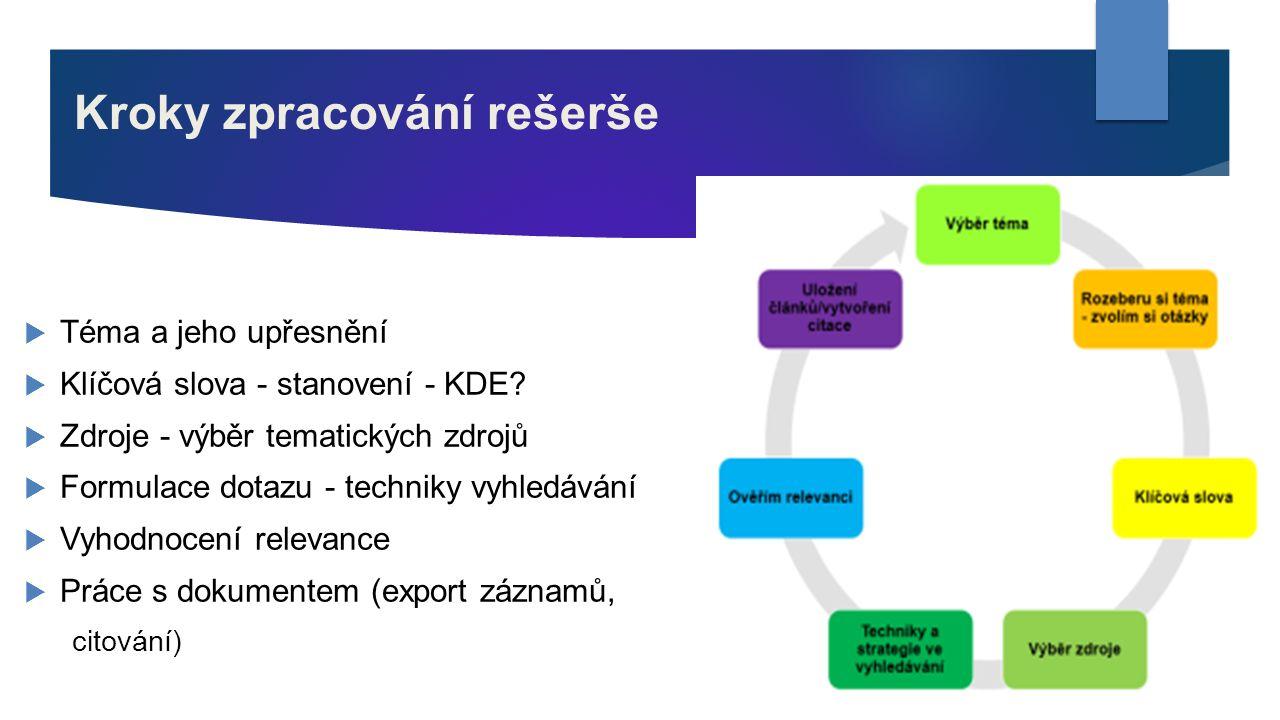 Kroky zpracování rešerše  Téma a jeho upřesnění  Klíčová slova - stanovení - KDE?  Zdroje - výběr tematických zdrojů  Formulace dotazu - techniky