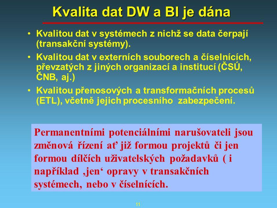 11 Kvalita dat DW a BI je dána Kvalitou dat v systémech z nichž se data čerpají (transakční systémy). Kvalitou dat v externích souborech a číselnících