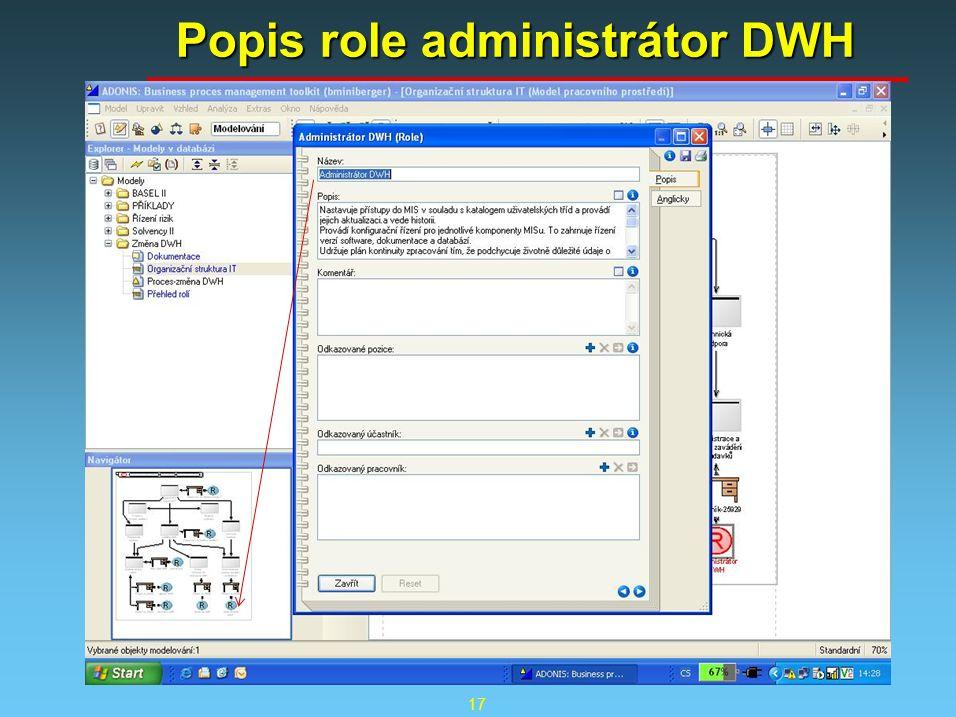 17 Popis role administrátor DWH
