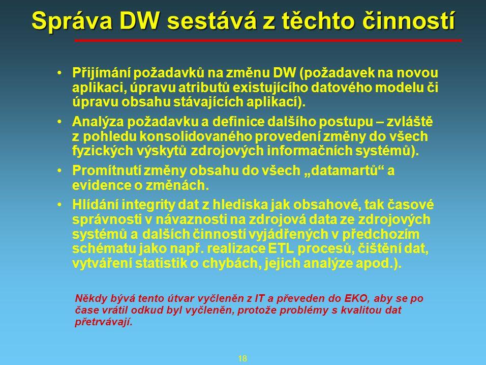 18 Správa DW sestává z těchto činností Přijímání požadavků na změnu DW (požadavek na novou aplikaci, úpravu atributů existujícího datového modelu či úpravu obsahu stávajících aplikací).