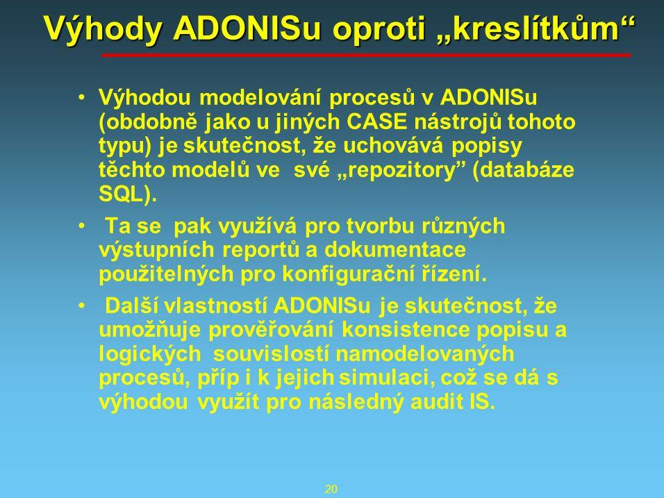 """20 Výhody ADONISu oproti """"kreslítkům Výhodou modelování procesů v ADONISu (obdobně jako u jiných CASE nástrojů tohoto typu) je skutečnost, že uchovává popisy těchto modelů ve své """"repozitory (databáze SQL)."""