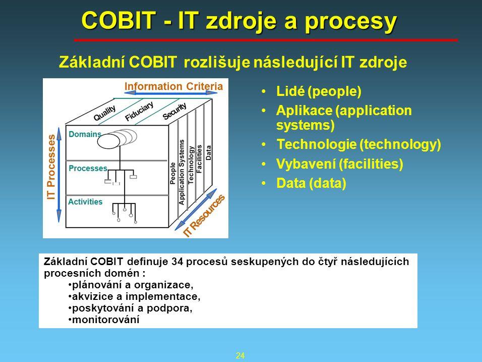 24 COBIT - IT zdroje a procesy Lidé (people) Aplikace (application systems) Technologie (technology) Vybavení (facilities) Data (data) Základní COBIT rozlišuje následující IT zdroje Základní COBIT definuje 34 procesů seskupených do čtyř následujících procesních domén : plánování a organizace, akvizice a implementace, poskytování a podpora, monitorování