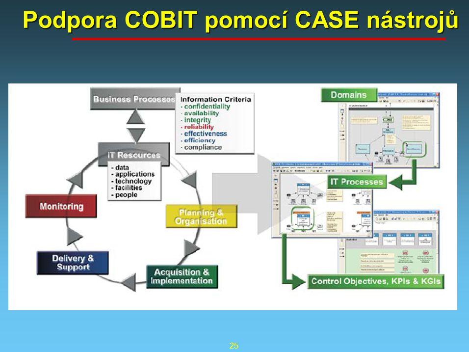 25 Podpora COBIT pomocí CASE nástrojů