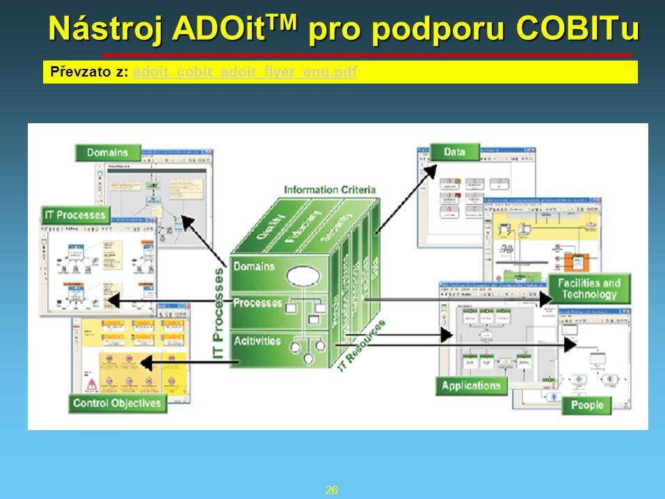 26 Nástroj ADOit TM pro podporu COBITu Převzato z: adoit_cobit_adoit_flyer_eng.pdf