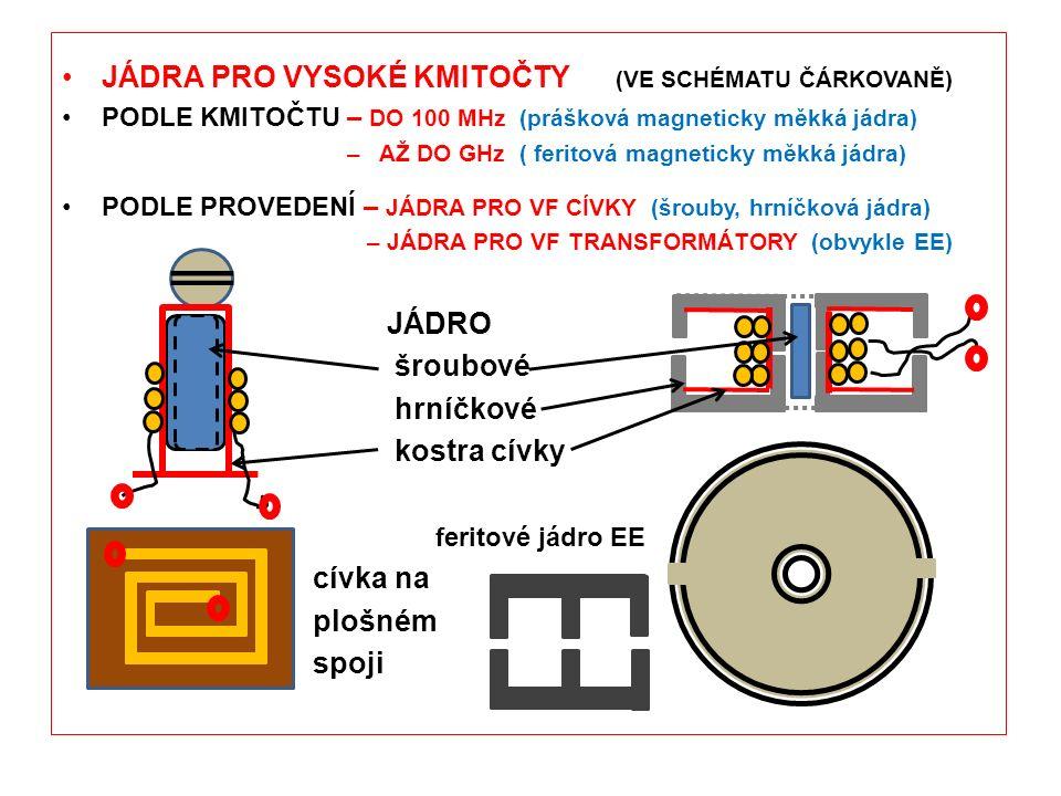JÁDRA PRO VYSOKÉ KMITOČTY (VE SCHÉMATU ČÁRKOVANĚ) PODLE KMITOČTU – DO 100 MHz (prášková magneticky měkká jádra) – AŽ DO GHz ( feritová magneticky měkk