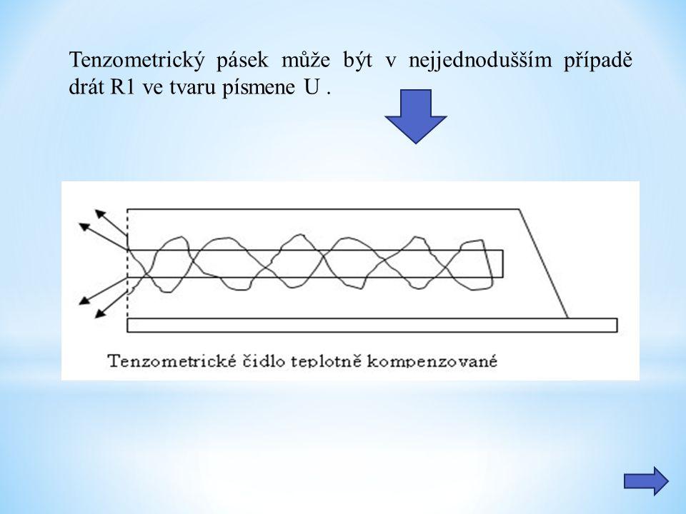 Tenzometrický pásek může být v nejjednodušším případě drát R1 ve tvaru písmene U.