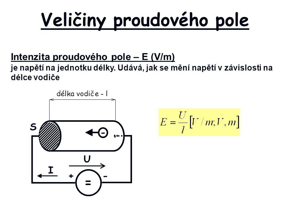 Intenzita proudového pole – E (V/m) je napětí na jednotku délky.