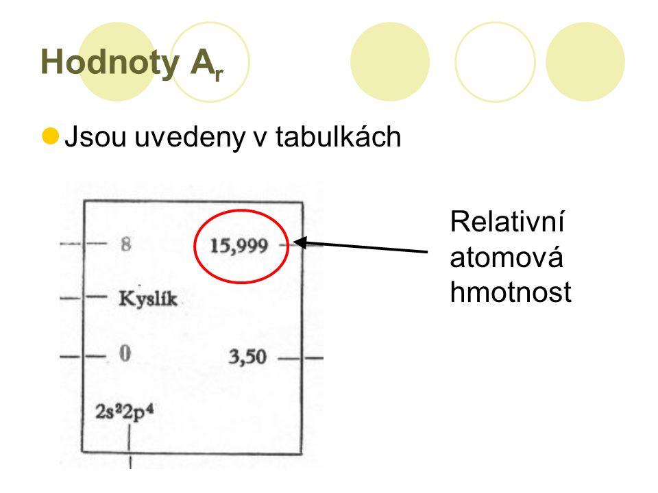 Hodnoty A r Jsou uvedeny v tabulkách Relativní atomová hmotnost