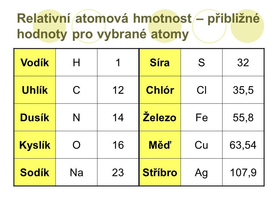 Relativní atomová hmotnost – přibližné hodnoty pro vybrané atomy VodíkH1SíraS32 UhlíkC12ChlórCl35,5 DusíkN14ŽelezoFe55,8 KyslíkO16MěďCu63,54 SodíkNa23StříbroAg107,9
