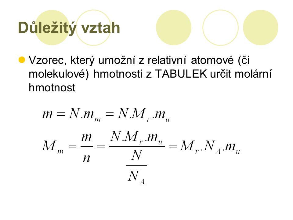 Důležitý vztah Vzorec, který umožní z relativní atomové (či molekulové) hmotnosti z TABULEK určit molární hmotnost