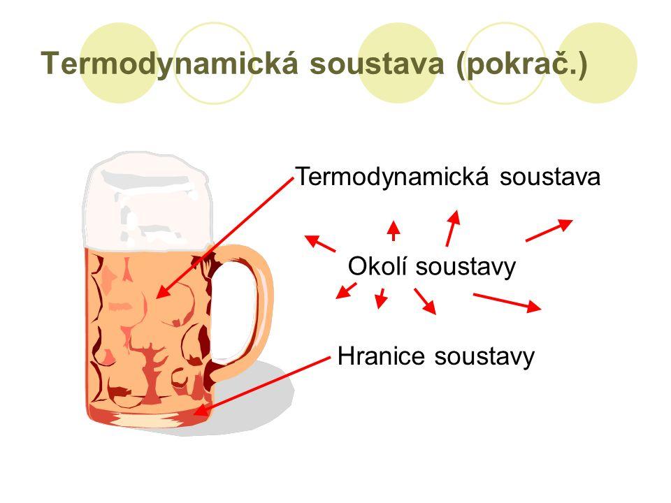 Termodynamická soustava (pokrač.) Termodynamická soustava Okolí soustavy Hranice soustavy