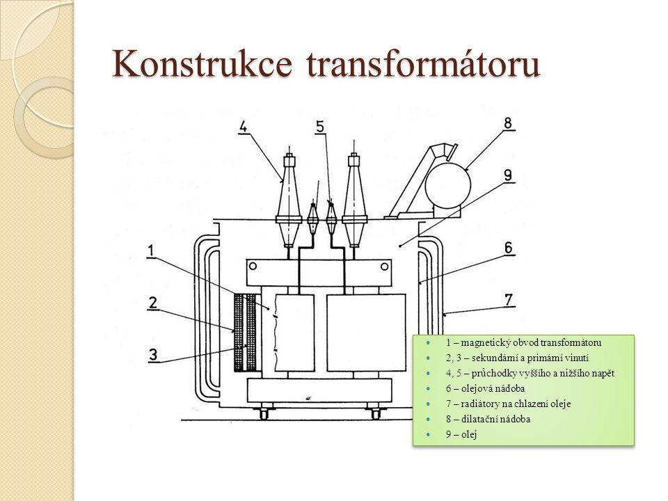 Konstrukce transformátoru 1 – magnetický obvod transformátoru 2, 3 – sekundární a primární vinutí 4, 5 – průchodky vyššího a nižšího napět 6 – olejová