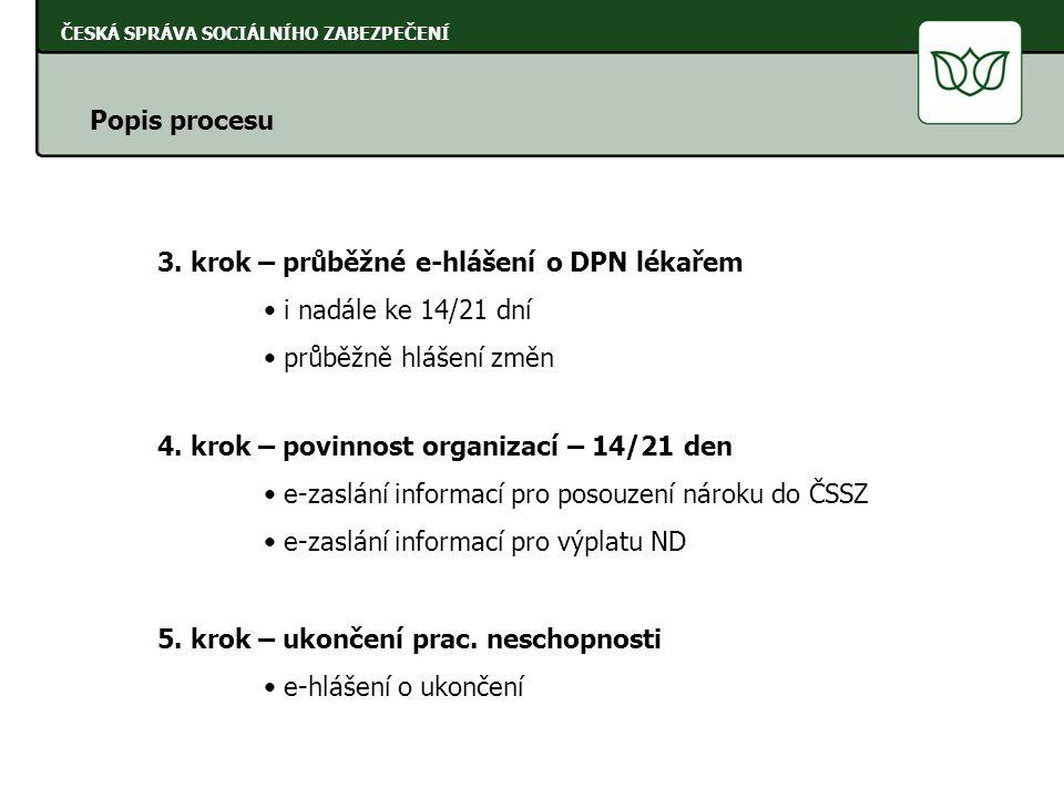 ČESKÁ SPRÁVA SOCIÁLNÍHO ZABEZPEČENÍ Popis procesu 3.
