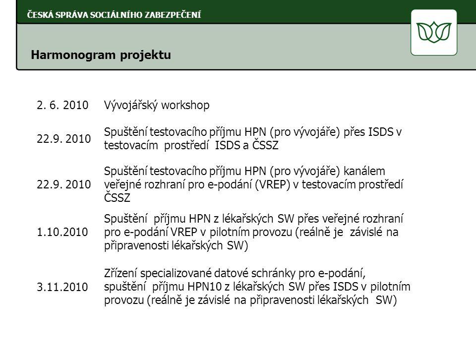 ČESKÁ SPRÁVA SOCIÁLNÍHO ZABEZPEČENÍ Harmonogram projektu 2. 6. 2010Vývojářský workshop 22.9. 2010 Spuštění testovacího příjmu HPN (pro vývojáře) přes