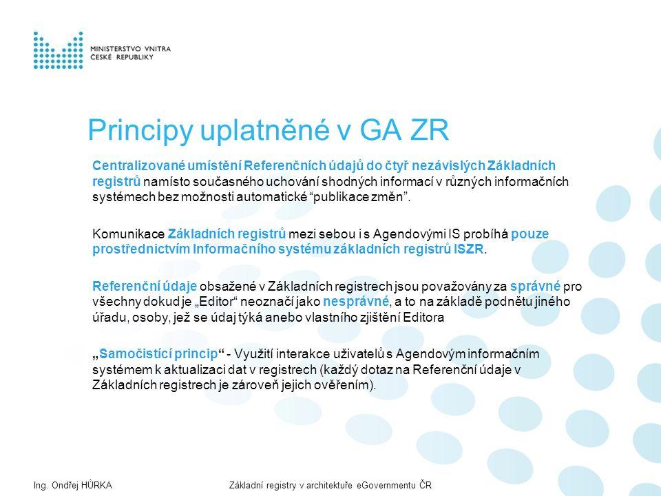Ing. Ondřej HŮRKAZákladní registry v architektuře eGovernmentu ČR Principy uplatněné v GA ZR Centralizované umístění Referenčních údajů do čtyř nezávi