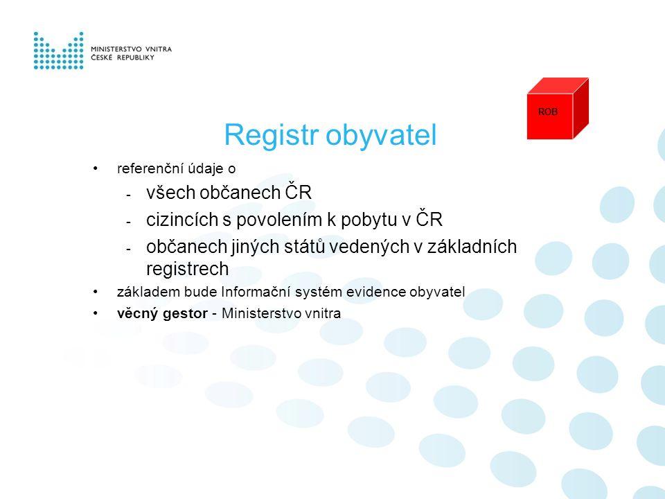Registr obyvatel referenční údaje o - všech občanech ČR - cizincích s povolením k pobytu v ČR - občanech jiných států vedených v základních registrech