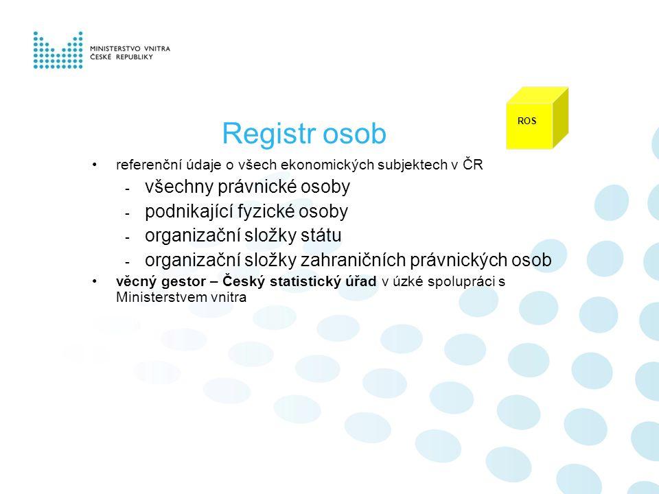 Registr osob referenční údaje o všech ekonomických subjektech v ČR - všechny právnické osoby - podnikající fyzické osoby - organizační složky státu - organizační složky zahraničních právnických osob věcný gestor – Český statistický úřad v úzké spolupráci s Ministerstvem vnitra ROS