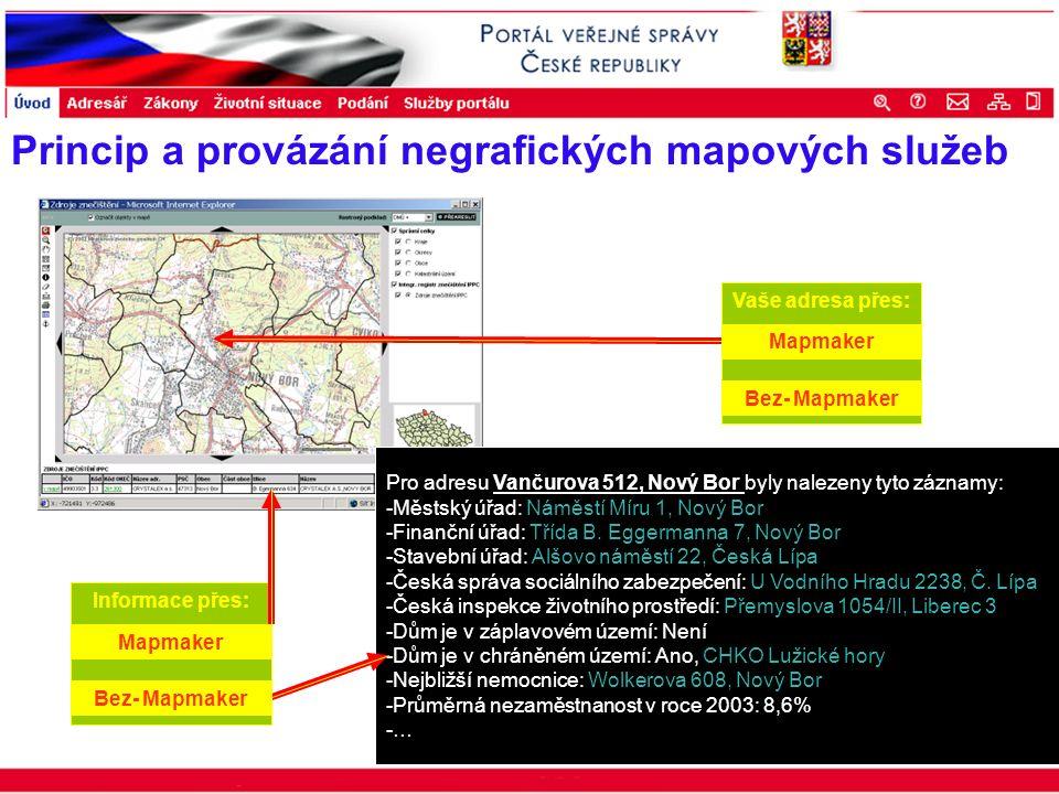 Portál veřejné správy © 2002 IBM Corporation ISSS 2003 Princip a provázání negrafických mapových služeb Pro adresu Vančurova 512, Nový Bor byly nalezeny tyto záznamy: -Městský úřad: Náměstí Míru 1, Nový Bor -Finanční úřad: Třída B.