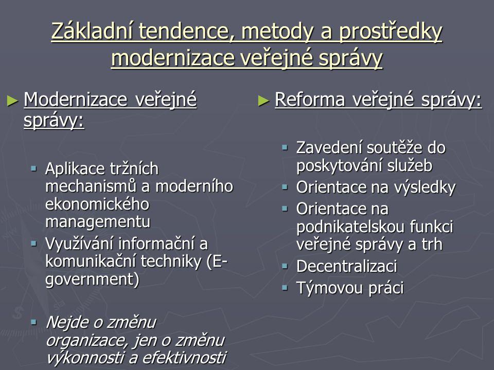Základní tendence, metody a prostředky modernizace veřejné správy ► Modernizace veřejné správy:  Aplikace tržních mechanismů a moderního ekonomického