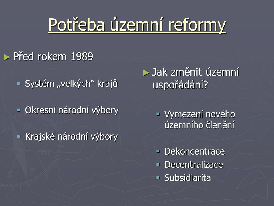 """Potřeba územní reformy ► Před rokem 1989  Systém """"velkých"""" krajů  Okresní národní výbory  Krajské národní výbory ► Jak změnit územní uspořádání? """