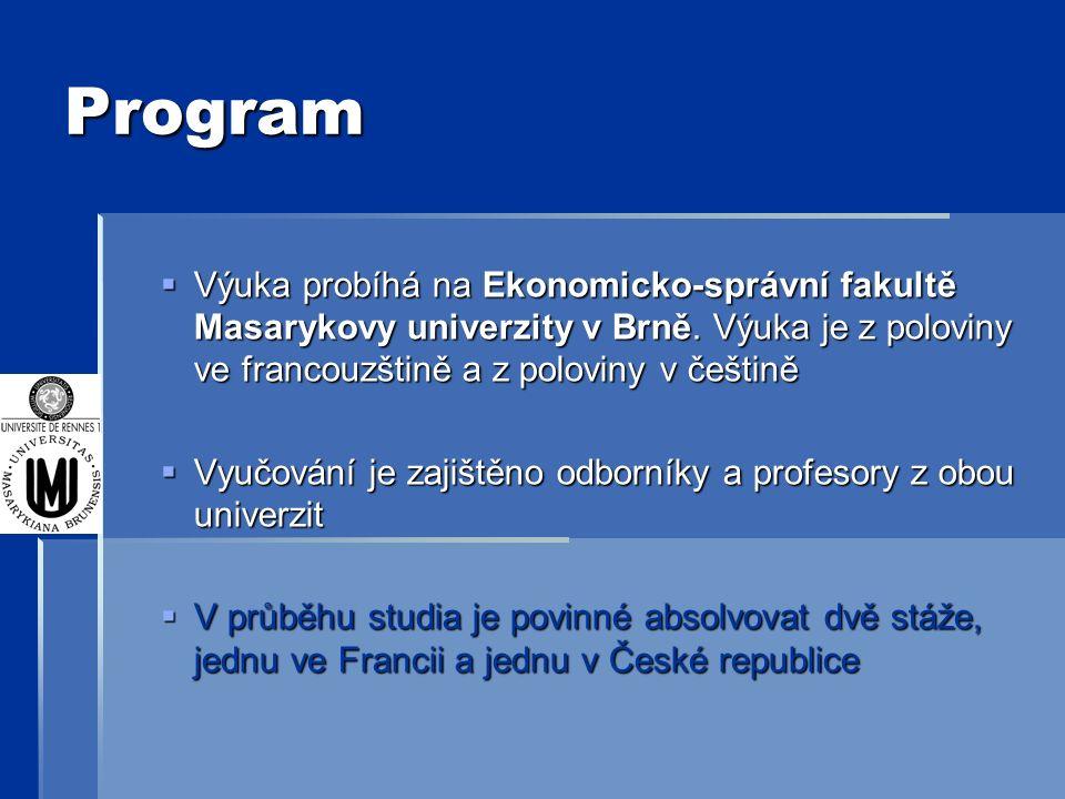 Program  Výuka probíhá na Ekonomicko-správní fakultě Masarykovy univerzity v Brně.