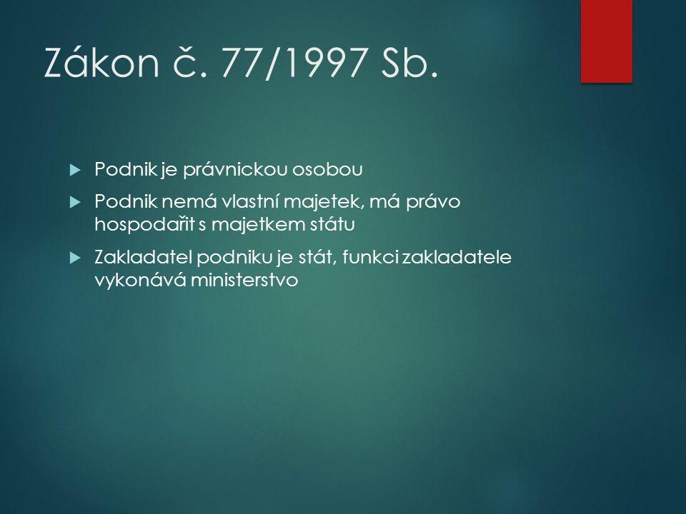 Zákon č. 77/1997 Sb.