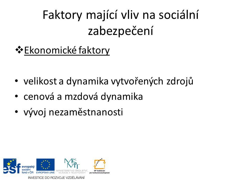 Faktory mající vliv na sociální zabezpečení  Ekonomické faktory velikost a dynamika vytvořených zdrojů cenová a mzdová dynamika vývoj nezaměstnanosti