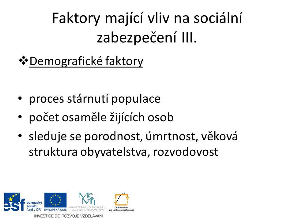 Faktory mající vliv na sociální zabezpečení III.