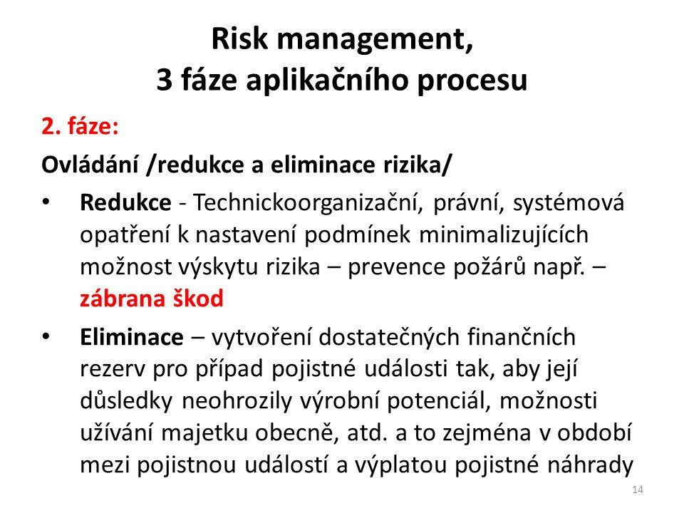 Risk management, 3 fáze aplikačního procesu 2.