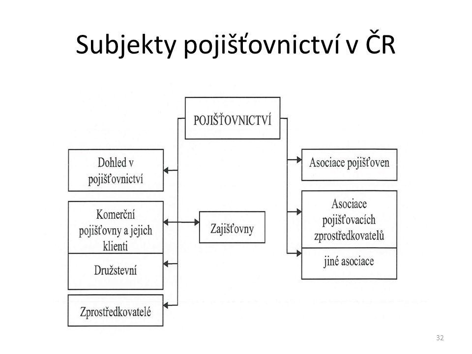 Subjekty pojišťovnictví v ČR 32