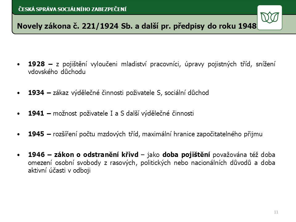 Novely zákona č. 221/1924 Sb. a další pr.