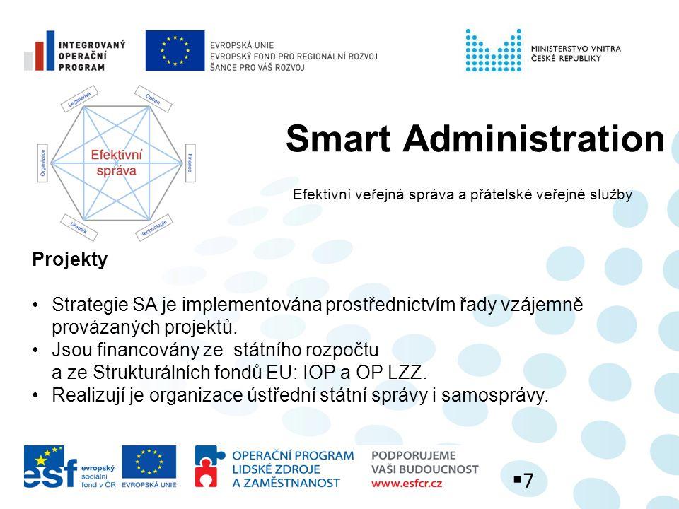Odkazy: www.mvcr.cz/egovernment.aspx www.szrcr.cz www.smartadministration.cz www.cuzk.cz www.czso.cz www.uoou.cz  48