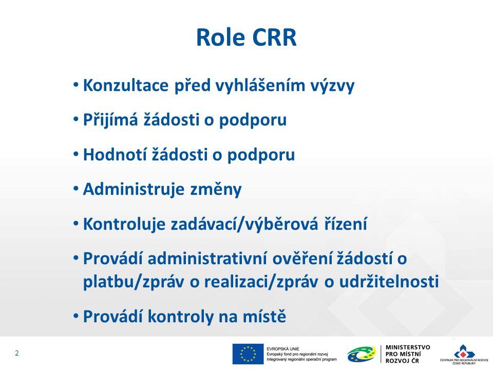 Konzultace před vyhlášením výzvy Přijímá žádosti o podporu Hodnotí žádosti o podporu Administruje změny Kontroluje zadávací/výběrová řízení Provádí administrativní ověření žádostí o platbu/zpráv o realizaci/zpráv o udržitelnosti Provádí kontroly na místě Role CRR 2