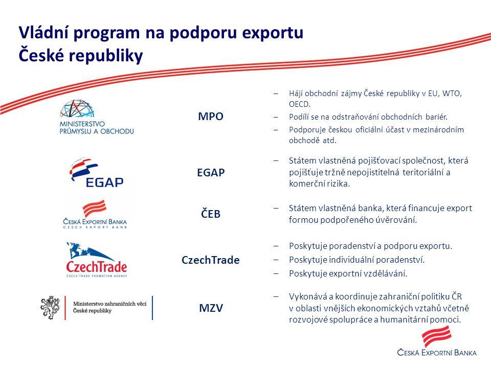 Vládní program na podporu exportu České republiky MPO –Hájí obchodní zájmy České republiky v EU, WTO, OECD.