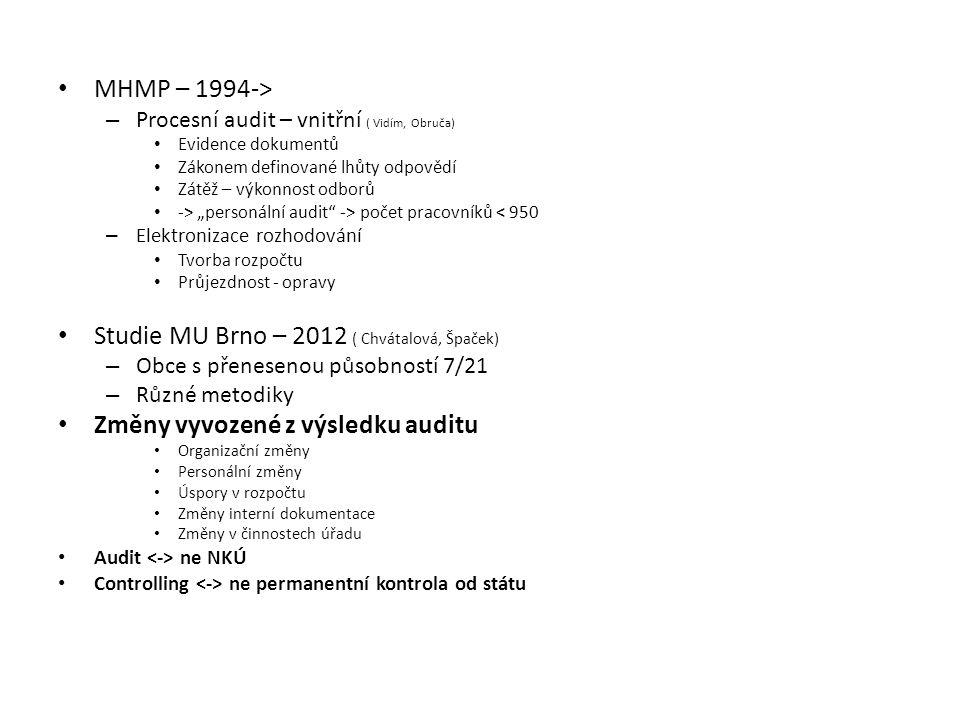 """MHMP – 1994-> – Procesní audit – vnitřní ( Vidím, Obruča) Evidence dokumentů Zákonem definované lhůty odpovědí Zátěž – výkonnost odborů -> """"personální audit -> počet pracovníků < 950 – Elektronizace rozhodování Tvorba rozpočtu Průjezdnost - opravy Studie MU Brno – 2012 ( Chvátalová, Špaček) – Obce s přenesenou působností 7/21 – Různé metodiky Změny vyvozené z výsledku auditu Organizační změny Personální změny Úspory v rozpočtu Změny interní dokumentace Změny v činnostech úřadu Audit ne NKÚ Controlling ne permanentní kontrola od státu"""