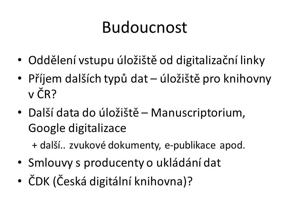 Budoucnost Oddělení vstupu úložiště od digitalizační linky Příjem dalších typů dat – úložiště pro knihovny v ČR.