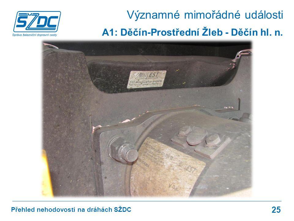 Přehled nehodovosti na dráhách SŽDC 25 A1: Děčín-Prostřední Žleb - Děčín hl.